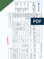 F 64 Quality Plan