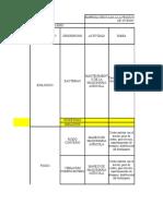 ejemplo matriz modificada peligro y controles especifico