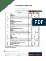 Programación SBAC sierra 2019_Ordinarios - Zona 3.xlsx
