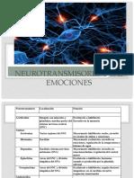 NEUROTRANSMISORES Y EMOCIONES