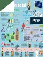 Infografia Estacion Total