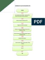 Diagrama de Flujo de Afiliación a Eps