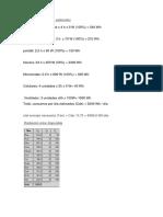 Cálculo de Consumos Estimados de Mi Vivienda