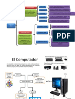 Organizador Visual2-Barturen Brayan