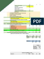CLAS Analisis de Sensibilidade