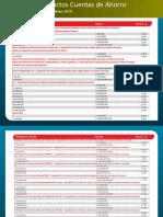 06 Tasas Cuentas de Ahorro y Cuentas Corrientes Junio 2019
