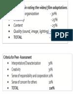 Criteria for Assessement FILM ADAPTATION