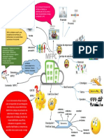 283357338-Mapa-Mental-Manual-de-Funciones-por-Competencias.pdf