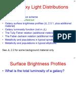3136gal Light