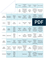 Cuadro sintético inteligencias.pdf