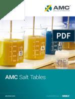 AMC Salt Tables Oct17
