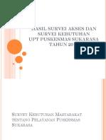 Hasil Survei Akses Dan Survei Kebutuhan 2018