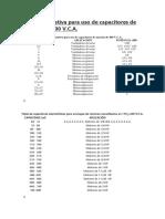 Tabla Orientativa Para Uso de Capacitores de Marcha de 400 V