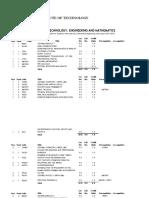 STEM (1).pdf