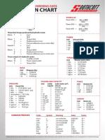 Hydraulic Conversion Chart