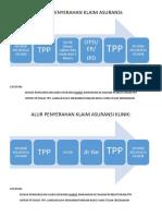 Persyaratan Dokumen Provider