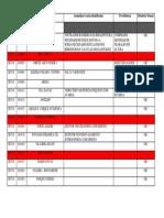 Relatório Detalhado Setor 01 - Abril 2019