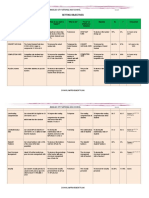 313324532 SIP Annex 5 2 Planning Worksheet GOVERNANCE