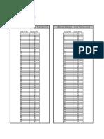 ENEM - 2009 (F) - 2°dia - Gabarito - Prova amarela.pdf