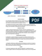 Elementos que forman un Automatismo- Electricidad 2