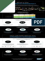Intelligent Enterprise_Infographic_20180601__.pdf