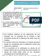 Dispersion Singenetica Clastica e Hidromorficas
