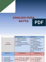 BATTA.pptx