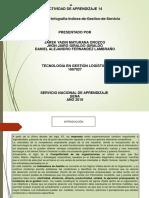 ACT 14 Evidencia 2 Infografia Indices de Gestion de Servicio (1)