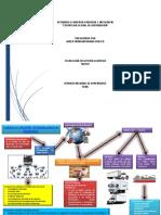 Evidencia 3 Infografía Estrategia Global de Distribución -Técnica