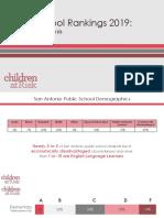 2019 School Rankings Analysis San Antonio