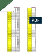 19 Clase 6 - Evaluacion de Proyectos - Ejercicio