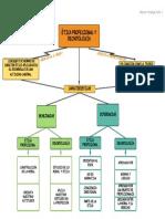 ETICA  y filosofia.pdf