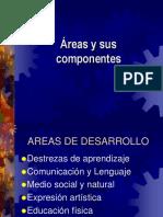 5 Descripción de Áreas.