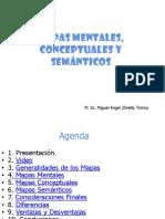 Mapas Mentales Conceptuales Semanticos