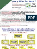 MODELO de Sist.-mantto. Proactivo vs. IATF