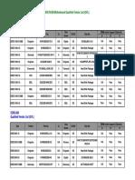 V-M3A3200_QVL.pdf
