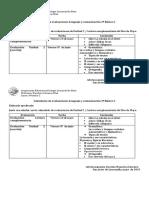 Calendario de Evaluacion Mayo -Junio 3C