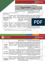 Matriz de Evaluación en La Educación Superior