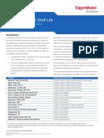 Learningandresources Shelf Life Bulletin 2015