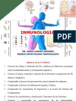 1. Sistema Inmune 2018