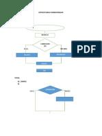 ESTRUCTURAS CONDICIONALES.pdf