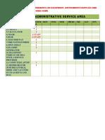 DOH Checklist