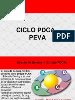 Unidad-I PDCA y Metodologia 7 pasos.pdf