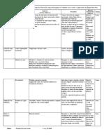 Melp 2 Sequencia Didatica