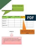 Plantilla Guia Trabajo Colaborativo Fase 3