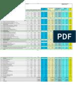 Valorizacion N° 02 en formato SPCC