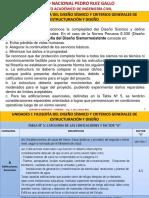 Unidad i - Filosofia Del Diseño Sismico y Criterios Estruct y Diseño (1)
