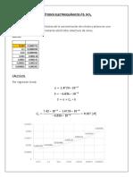 Informe Métodos Electroquímicos Pb