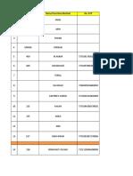Diagram Diagnosa Tertinggi Poli Umum 2019