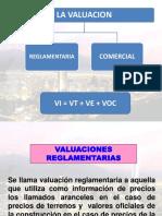 Teoria de Vc y Vr - i